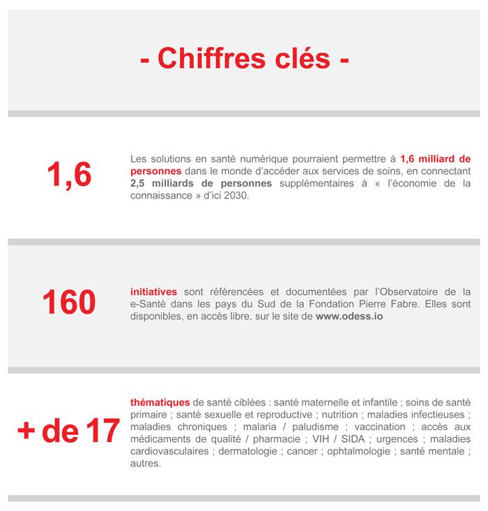 chiffres-cles-beatrice-garrette-2